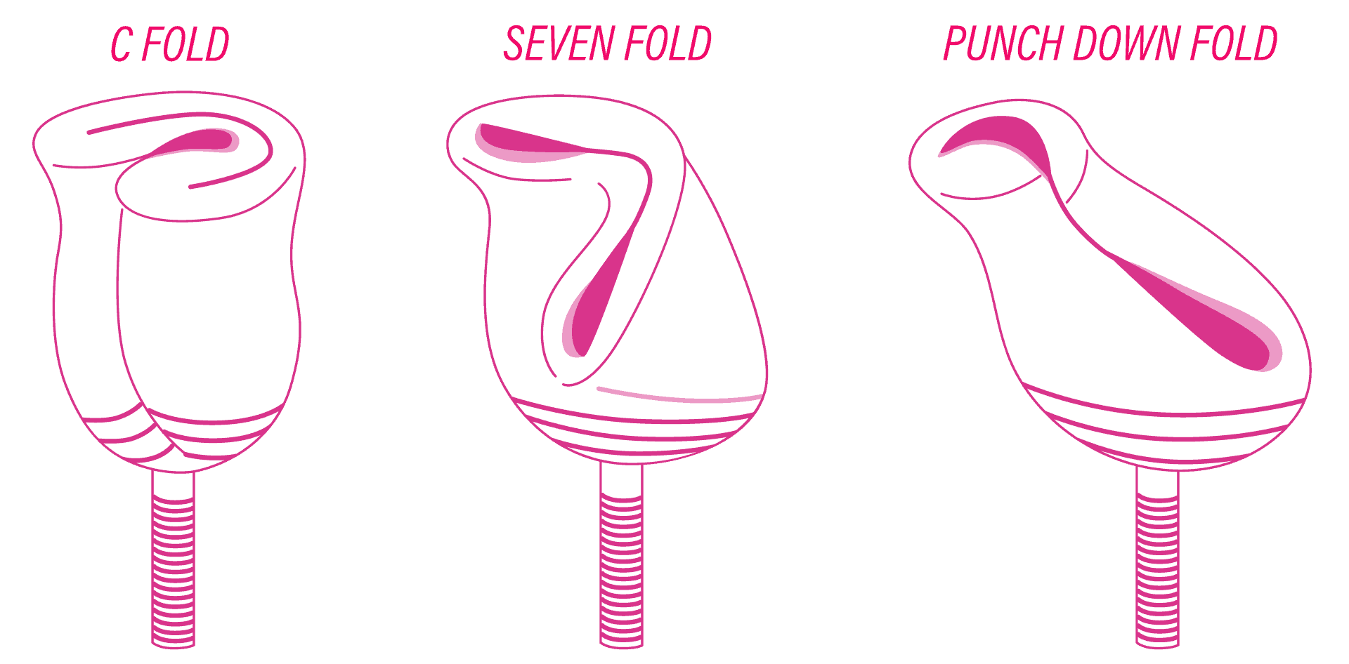 popular menstrual cup folds